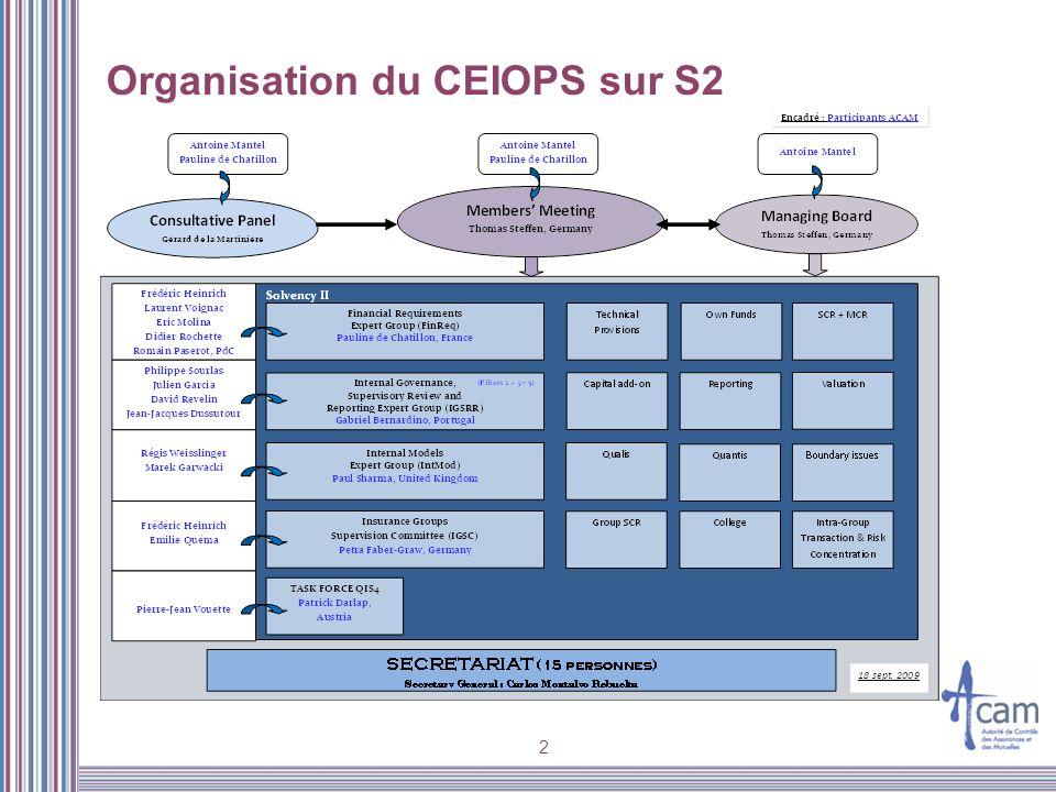 Organisation du CEIOPS sur S2