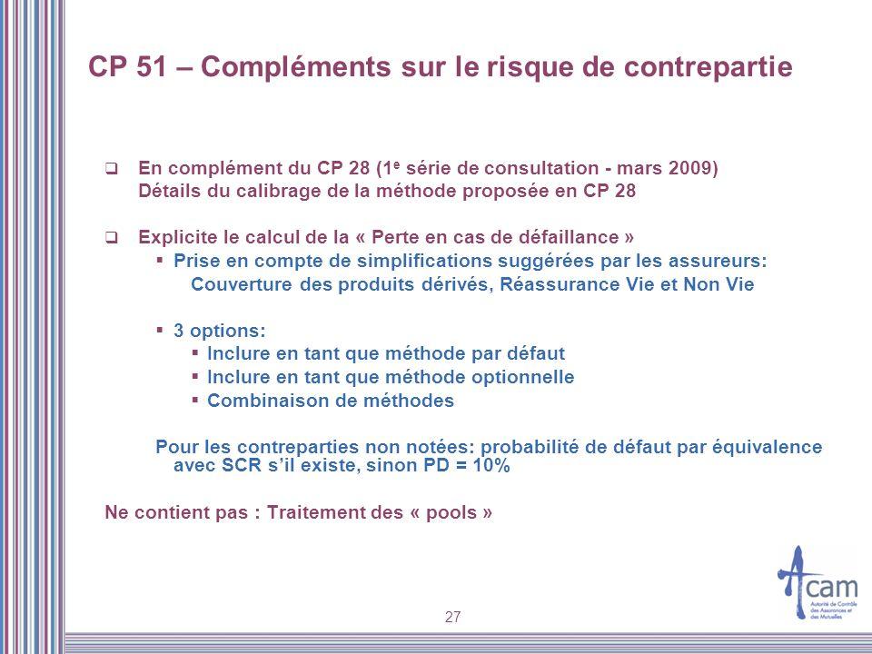 CP 51 – Compléments sur le risque de contrepartie
