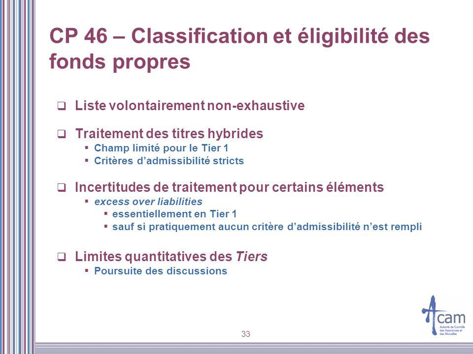 CP 46 – Classification et éligibilité des fonds propres
