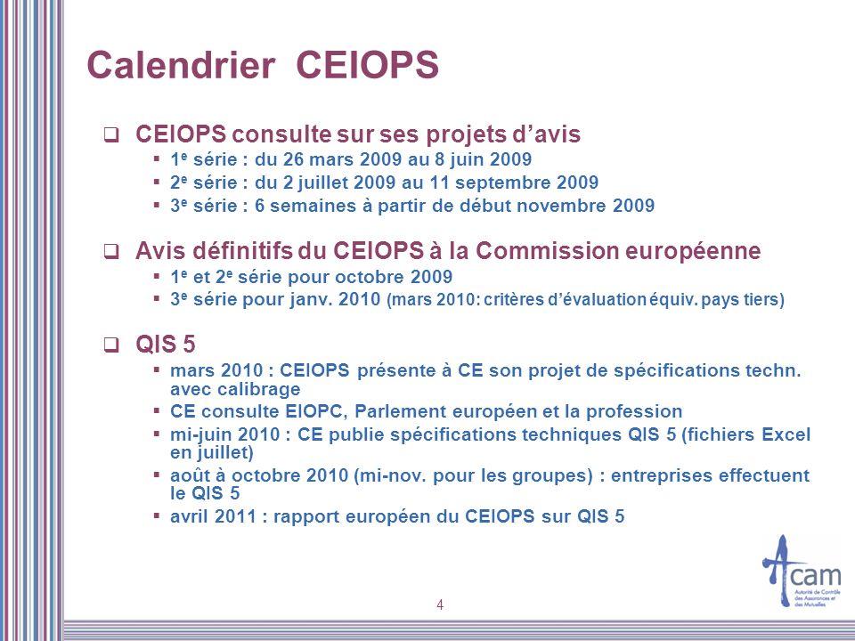 Calendrier CEIOPS CEIOPS consulte sur ses projets d'avis