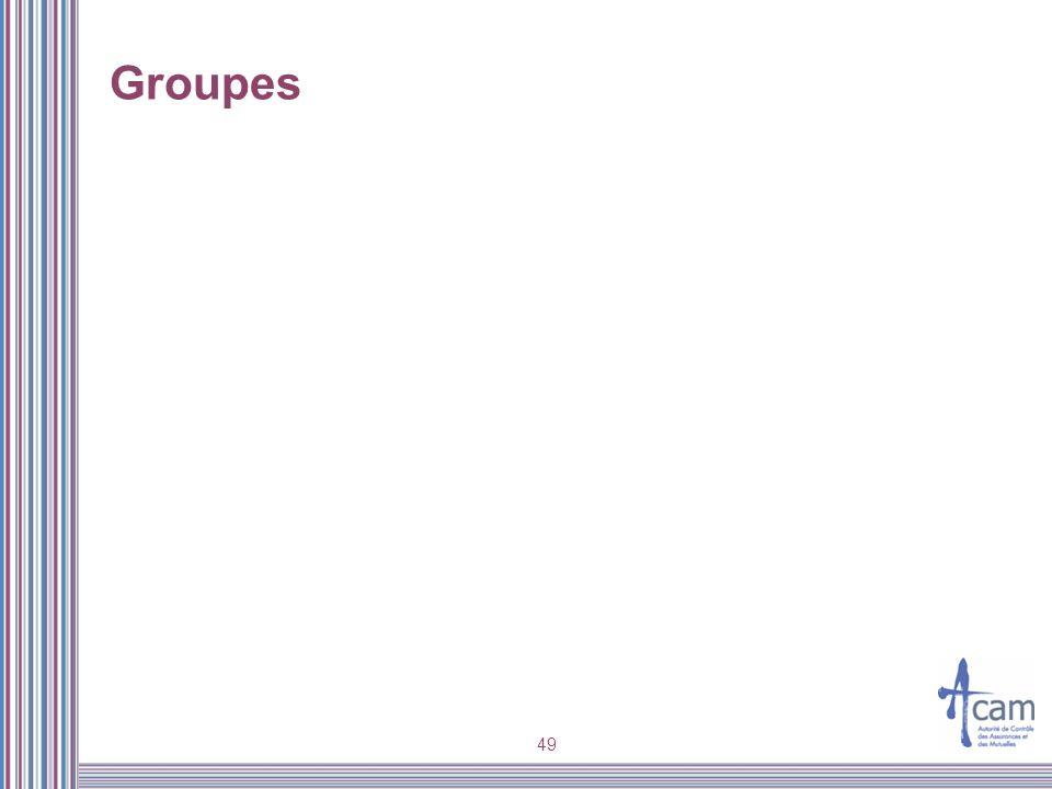 Groupes 49