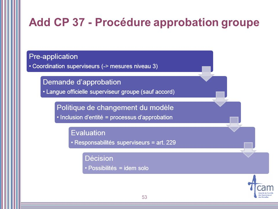 Add CP 37 - Procédure approbation groupe