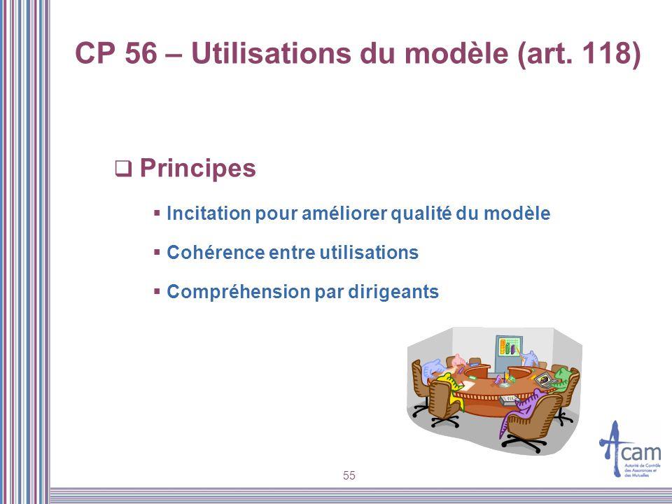 CP 56 – Utilisations du modèle (art. 118)