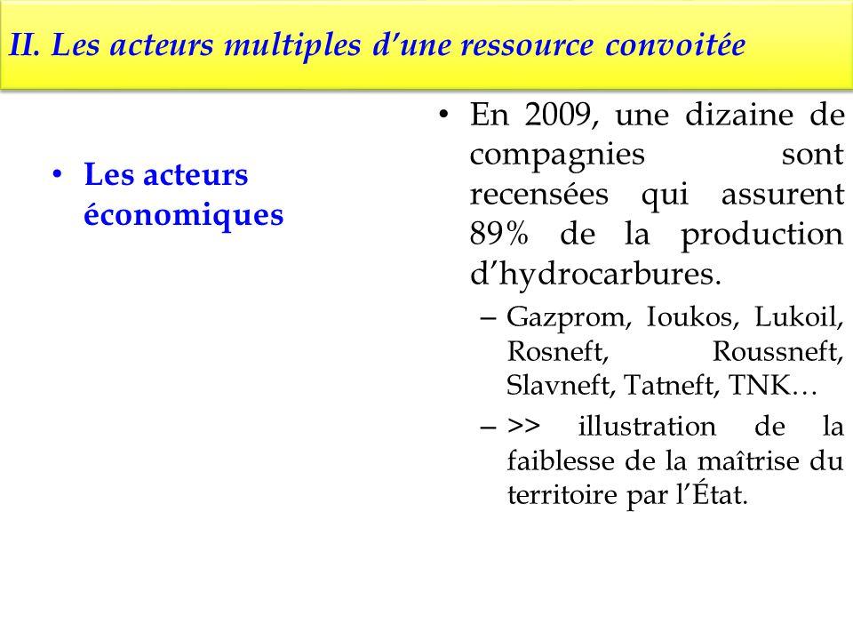 II. Les acteurs multiples d'une ressource convoitée
