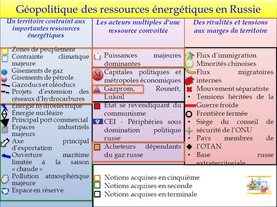 Géopolitique des ressources énergétiques en Russie