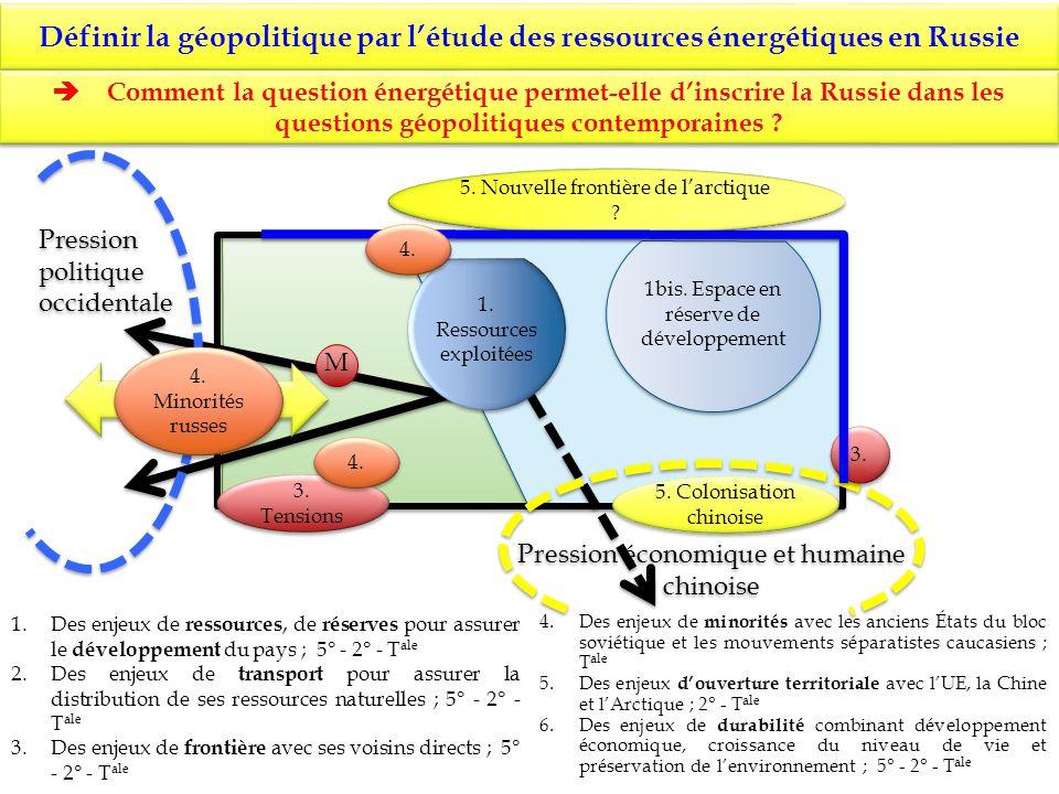 Définir la géopolitique par l'étude des ressources énergétiques en Russie