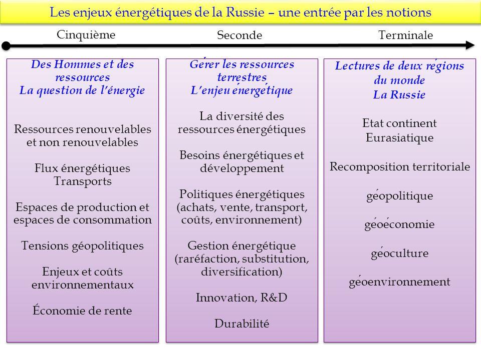 Les enjeux énergétiques de la Russie – une entrée par les notions