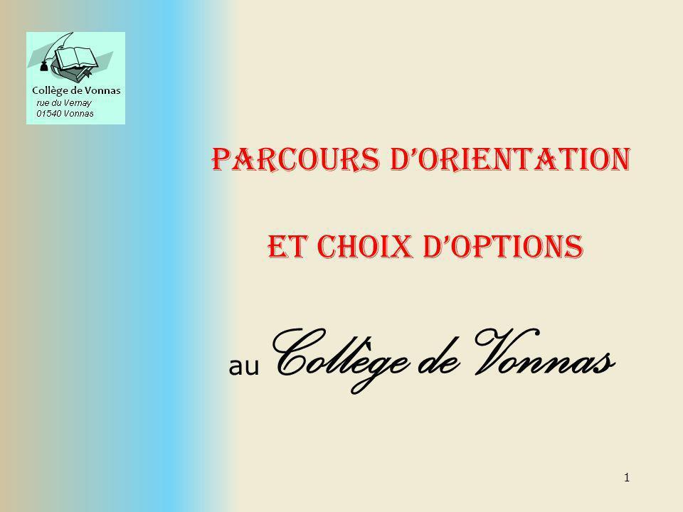 Parcours d'orientation et choix d'options au Collège de Vonnas