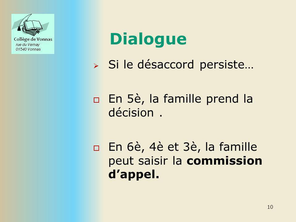 Dialogue Si le désaccord persiste…
