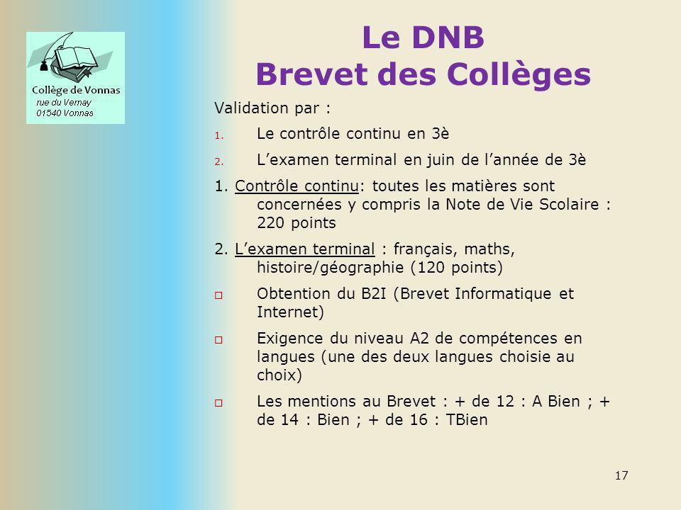 Le DNB Brevet des Collèges