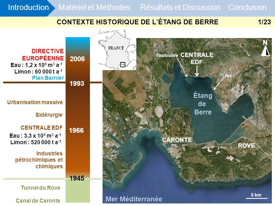 CONTEXTE HISTORIQUE DE L'ÉTANG DE BERRE