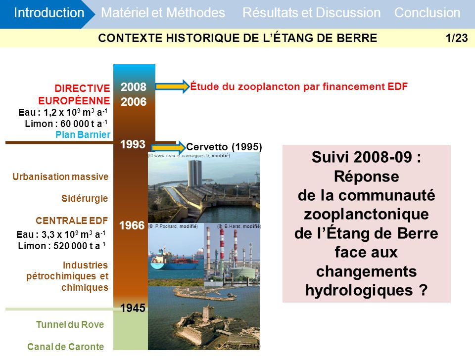 de la communauté zooplanctonique de l'Étang de Berre