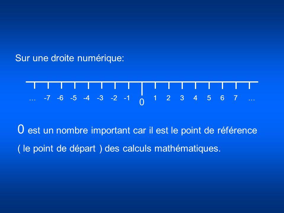 0 est un nombre important car il est le point de référence