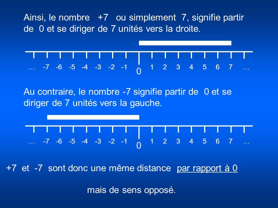 +7 et -7 sont donc une même distance par rapport à 0