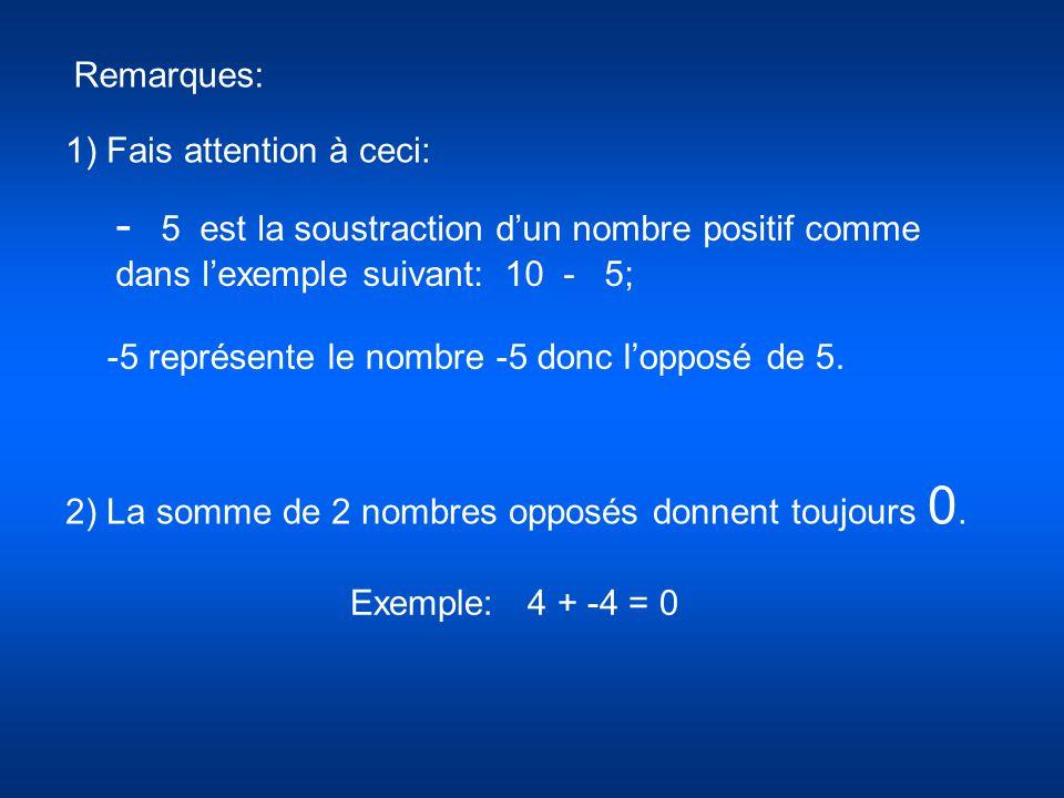 Remarques: 1) Fais attention à ceci: - 5 est la soustraction d'un nombre positif comme dans l'exemple suivant: 10 - 5;