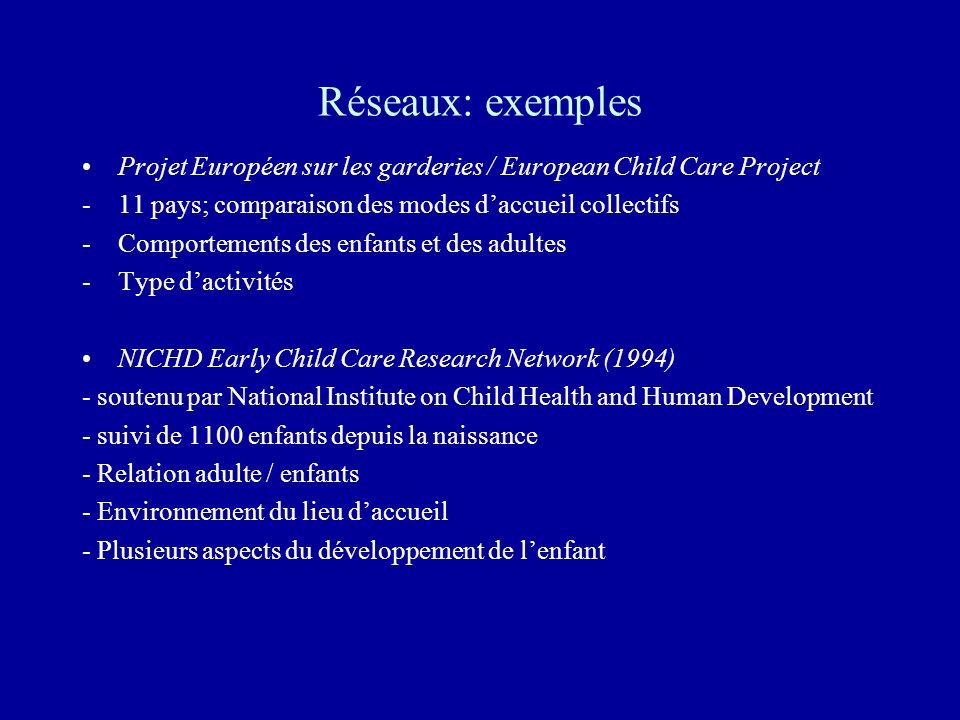 Réseaux: exemples Projet Européen sur les garderies / European Child Care Project. 11 pays; comparaison des modes d'accueil collectifs.