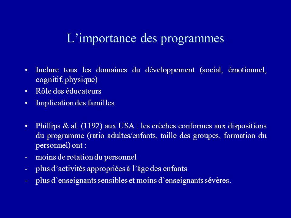 L'importance des programmes