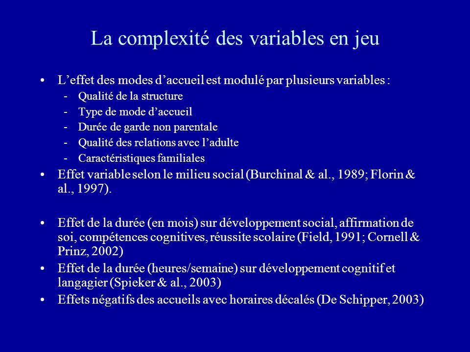 La complexité des variables en jeu
