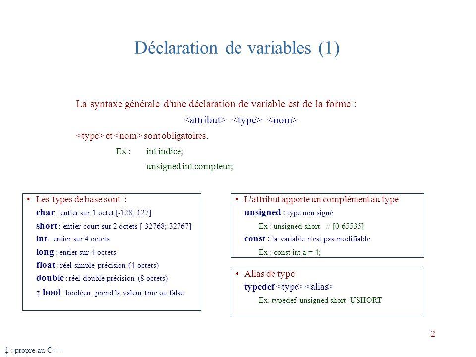 Déclaration de variables (1)