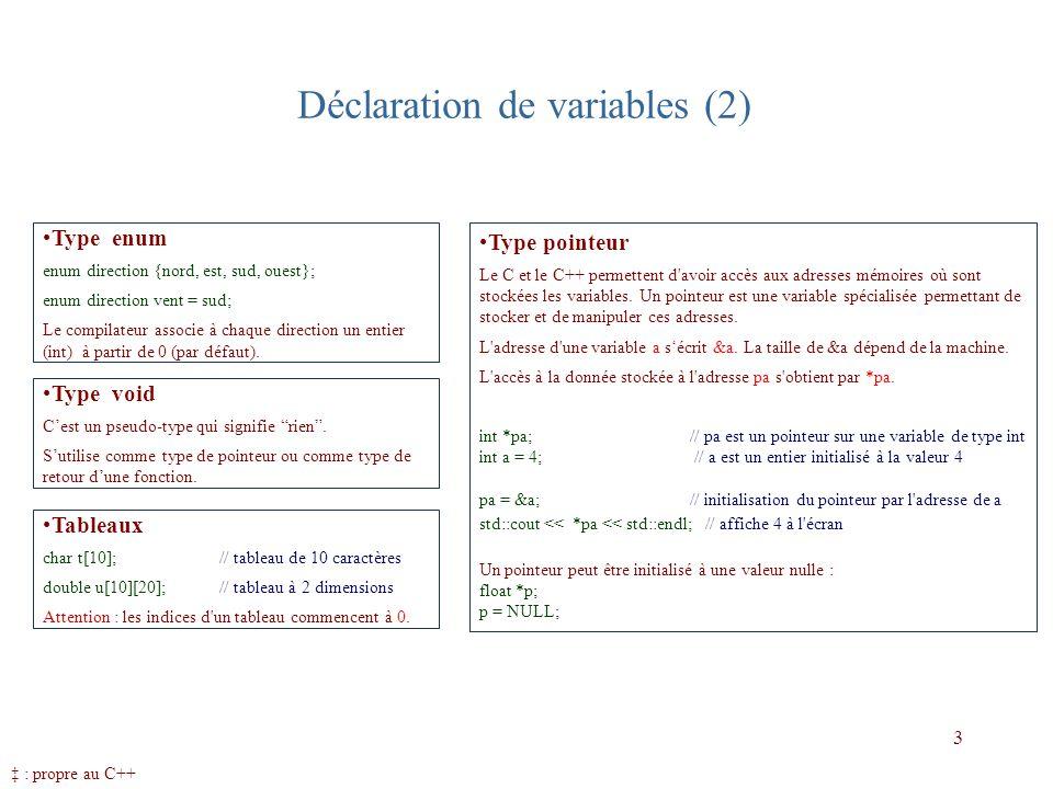 Déclaration de variables (2)