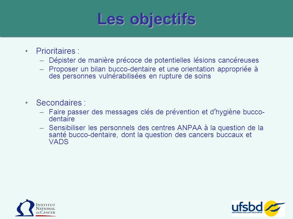 Les objectifs Prioritaires : Secondaires :