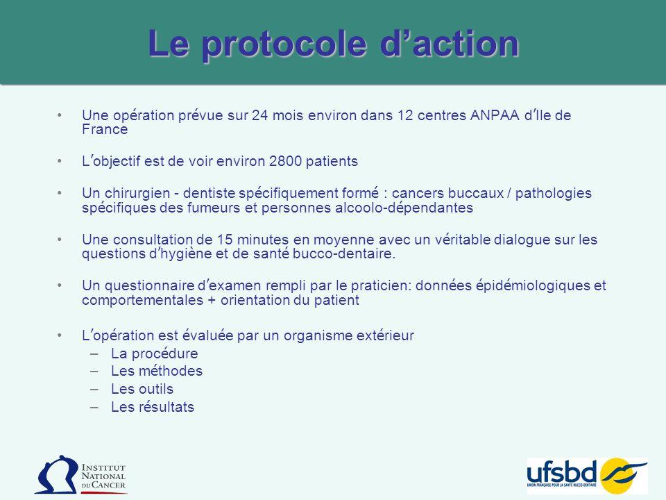 Le protocole d'action Une opération prévue sur 24 mois environ dans 12 centres ANPAA d'Ile de France.