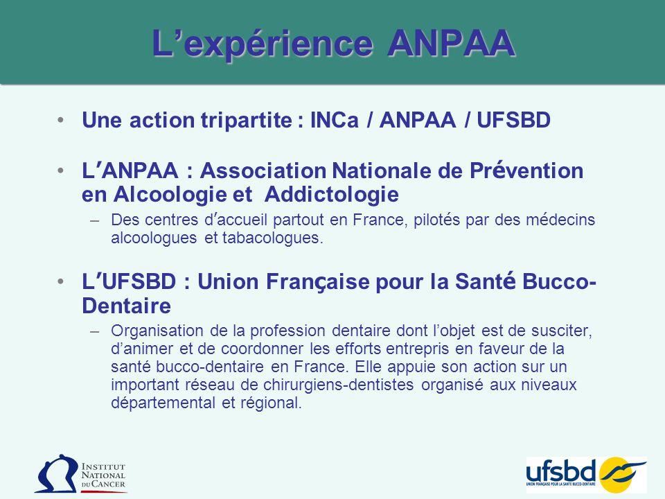 L'expérience ANPAA Une action tripartite : INCa / ANPAA / UFSBD