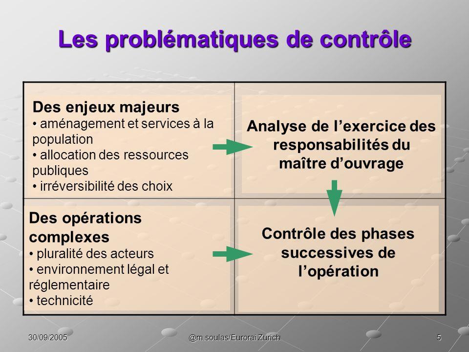 Les problématiques de contrôle