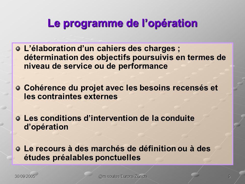 Le programme de l'opération