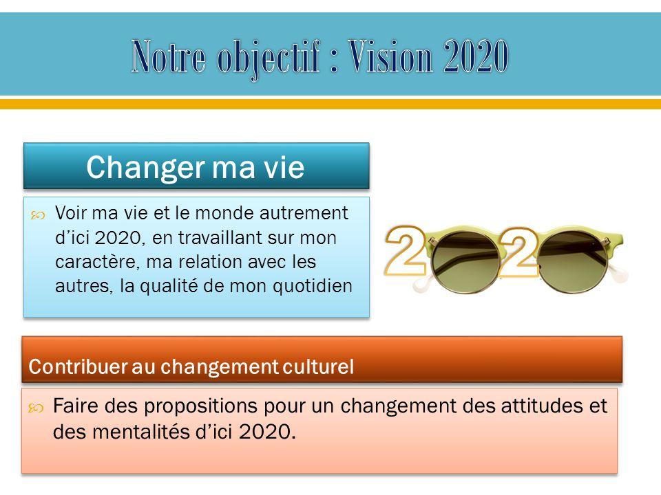 Notre objectif : Vision 2020
