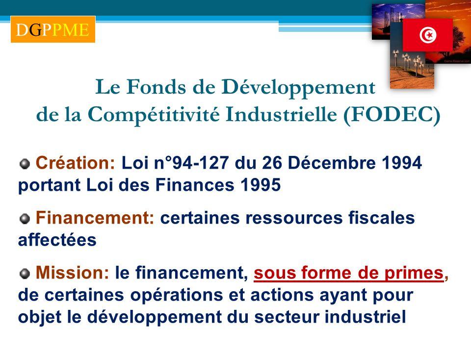 Le Fonds de Développement de la Compétitivité Industrielle (FODEC)