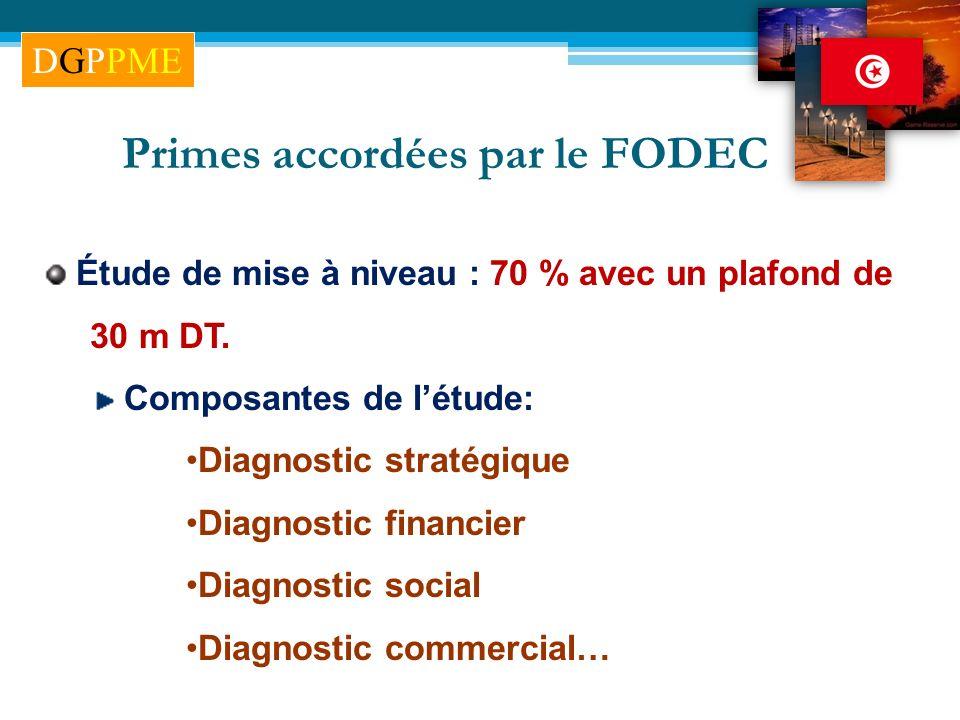 Primes accordées par le FODEC