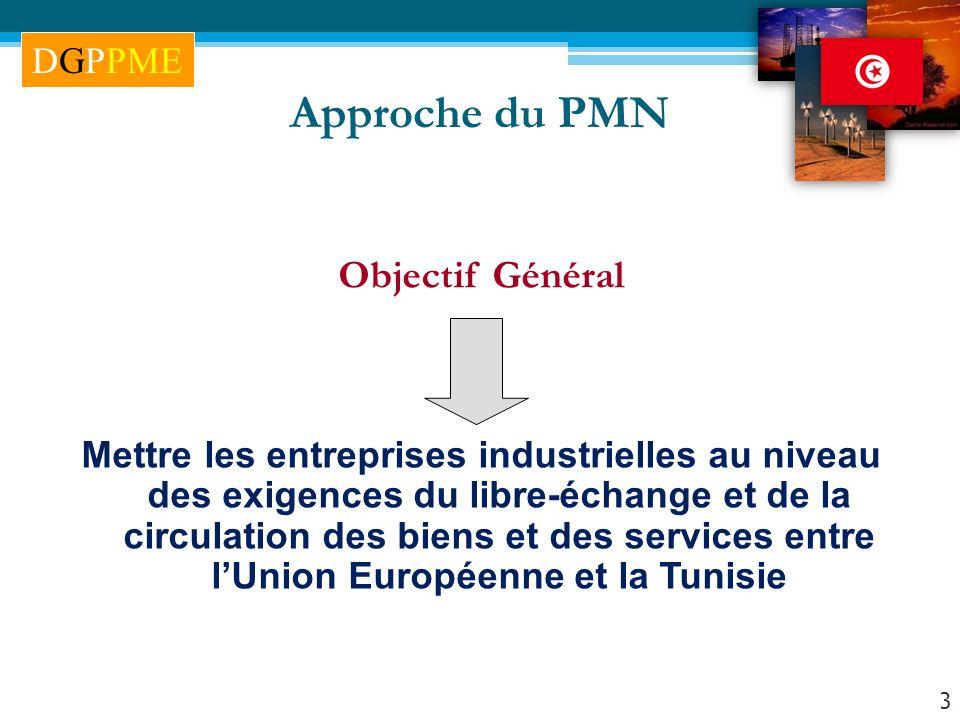 Approche du PMN Objectif Général DGPPME