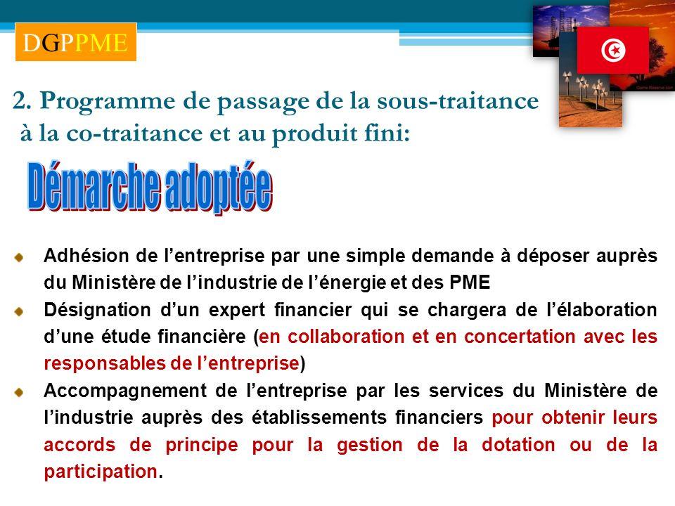 Démarche adoptée 2. Programme de passage de la sous-traitance