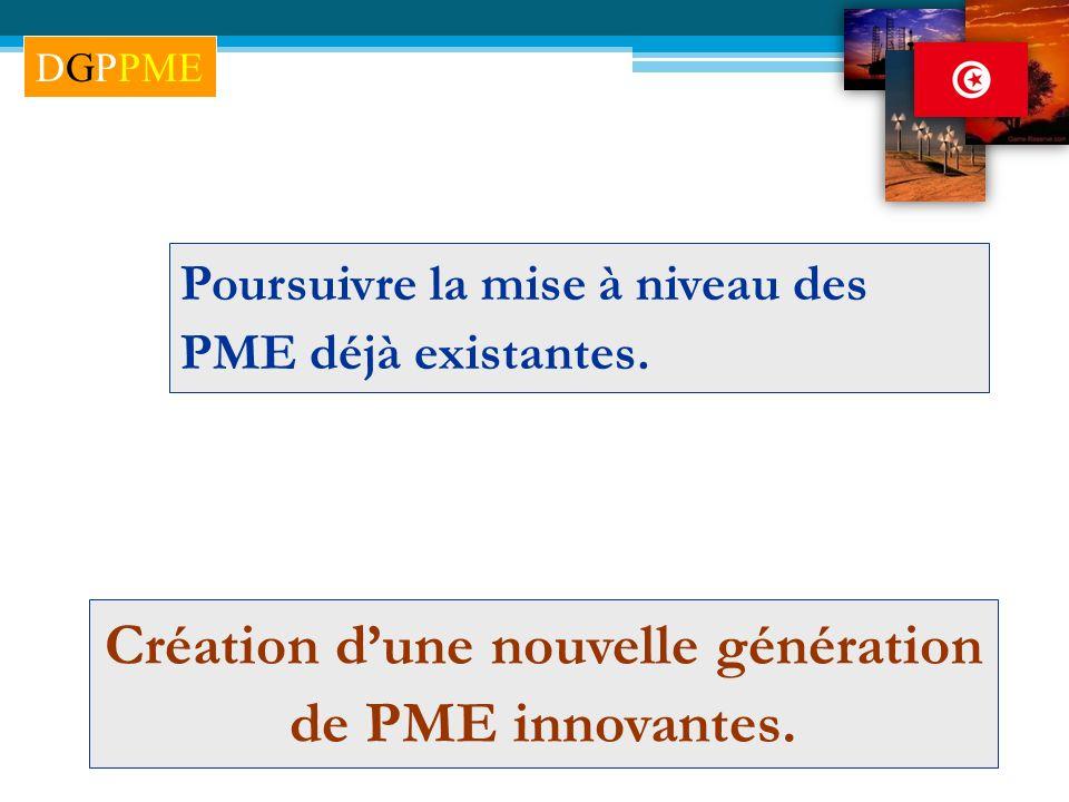Création d'une nouvelle génération de PME innovantes.