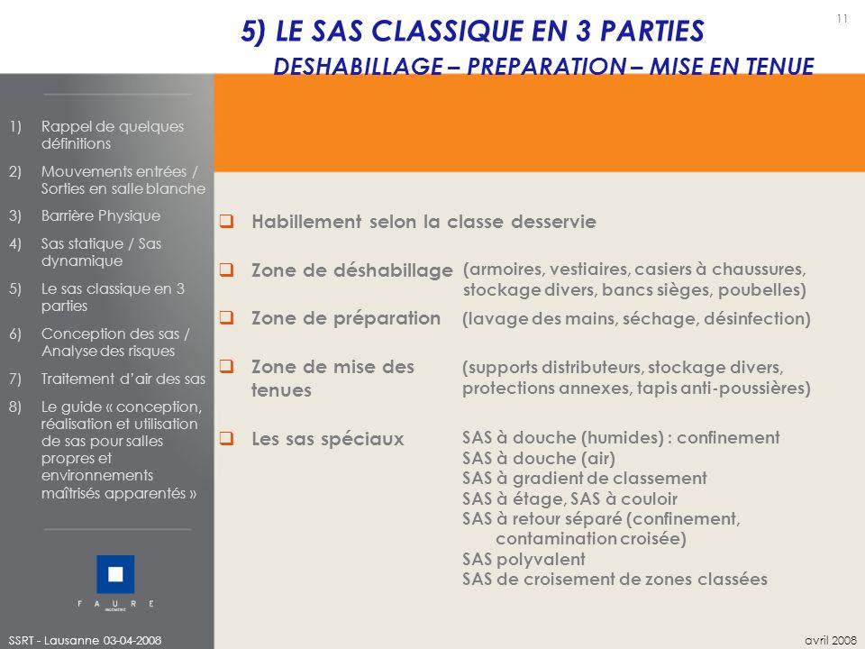 5) LE SAS CLASSIQUE EN 3 PARTIES