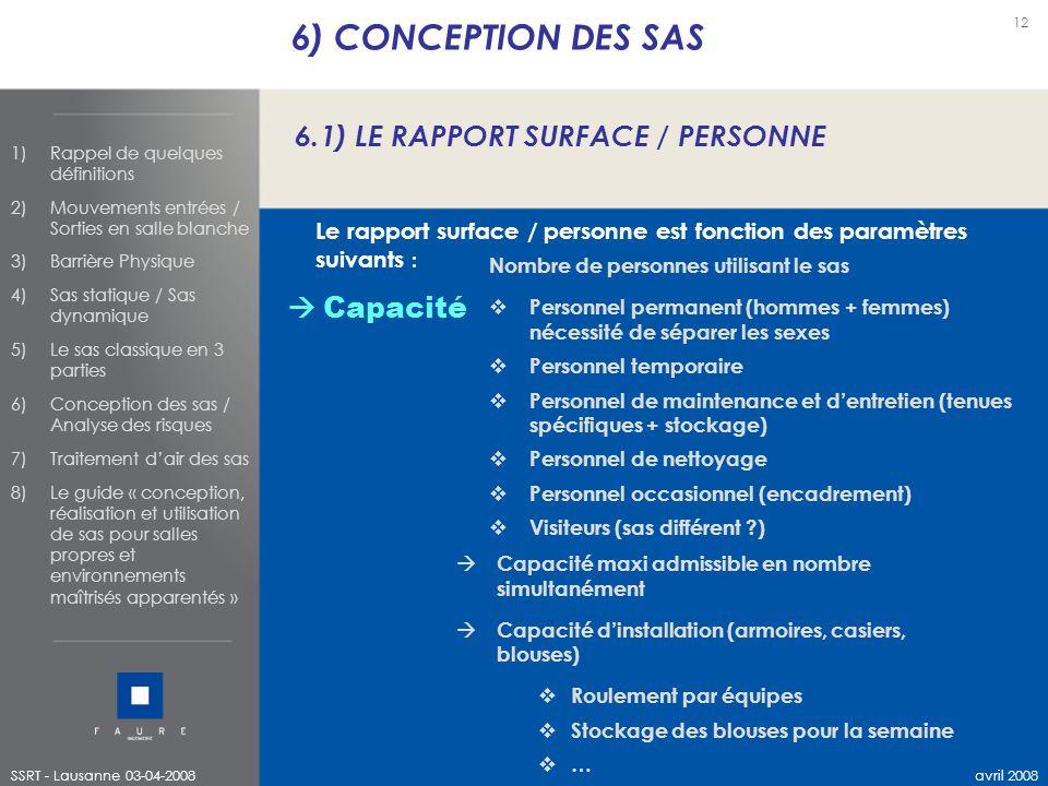 6) CONCEPTION DES SAS 6.1) LE RAPPORT SURFACE / PERSONNE  Capacité