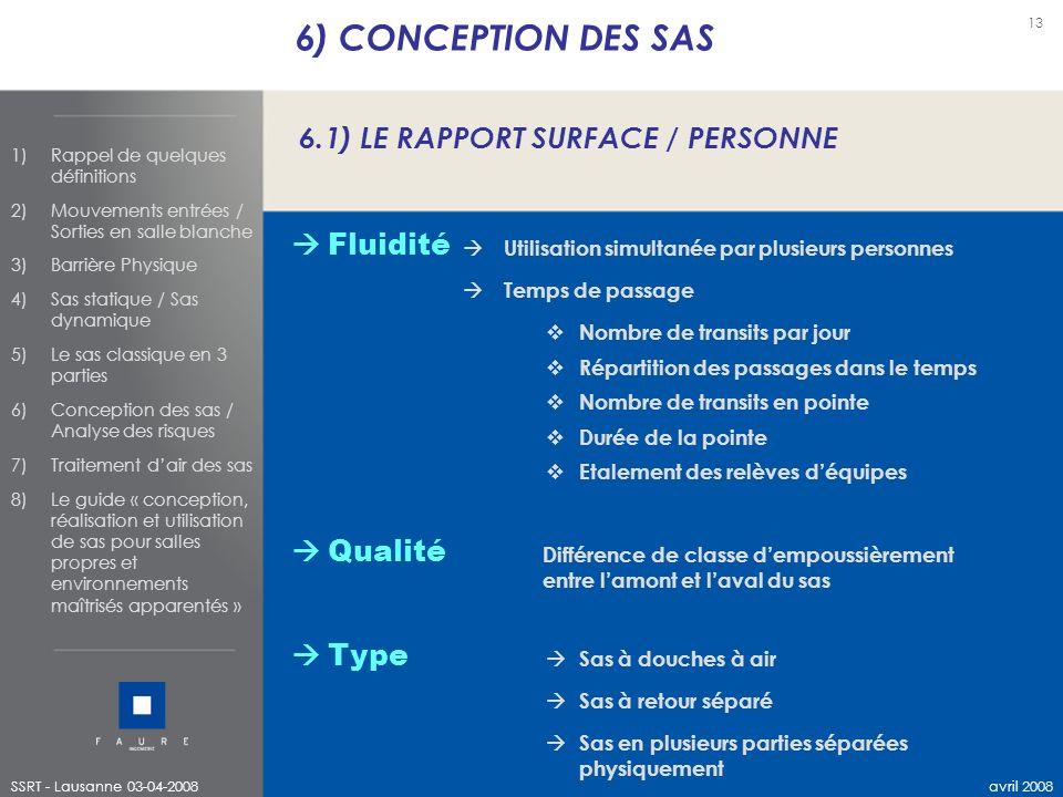 6) CONCEPTION DES SAS 6.1) LE RAPPORT SURFACE / PERSONNE  Fluidité