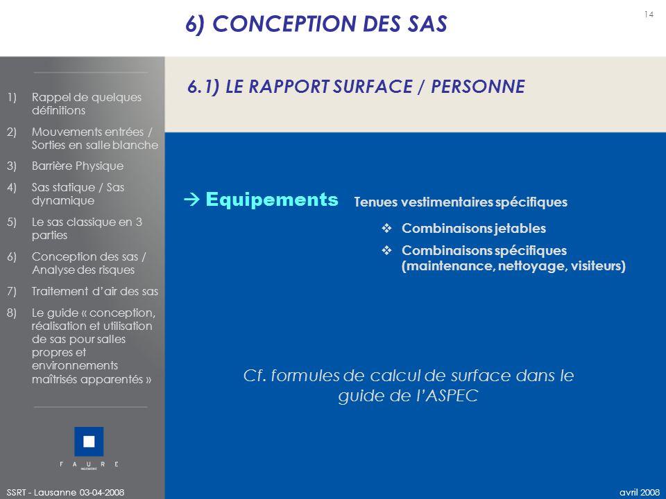 Cf. formules de calcul de surface dans le guide de l'ASPEC