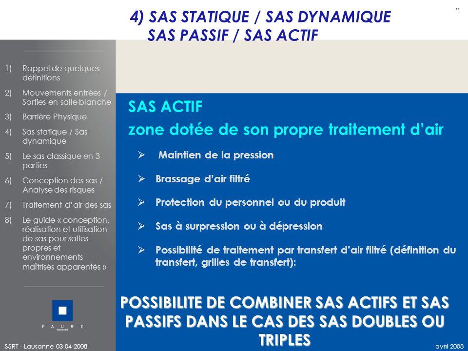 4) SAS STATIQUE / SAS DYNAMIQUE SAS PASSIF / SAS ACTIF