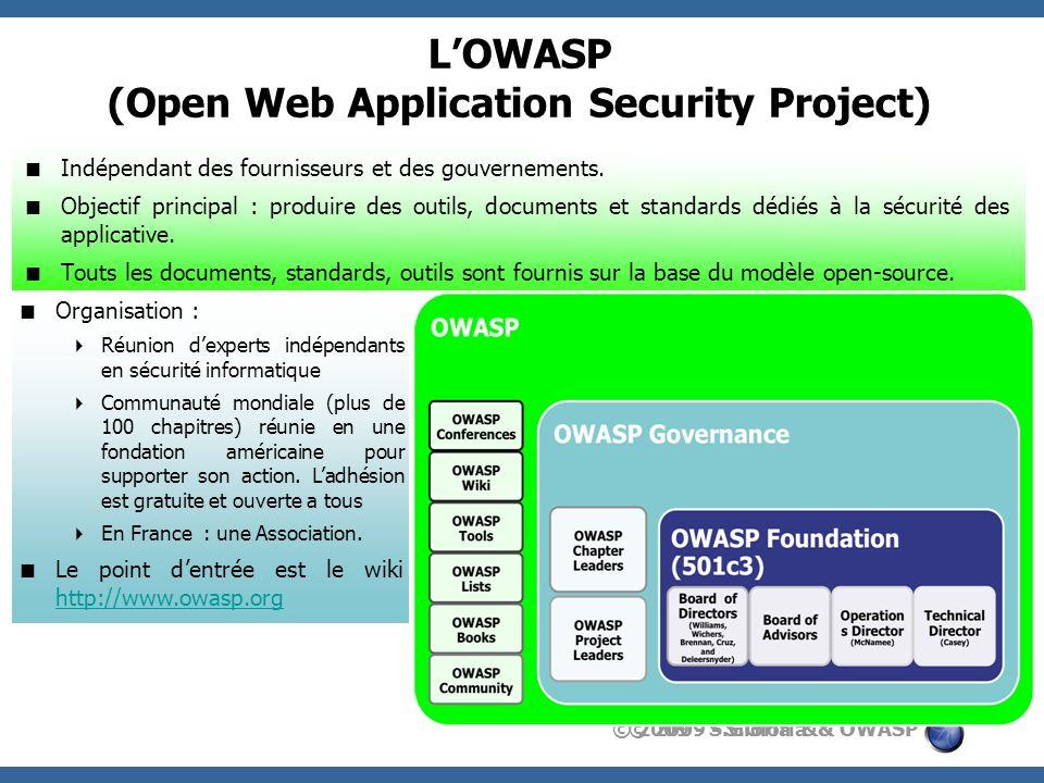 L'OWASP (Open Web Application Security Project)