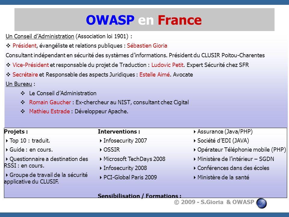 OWASP en France Un Conseil d'Administration (Association loi 1901) :