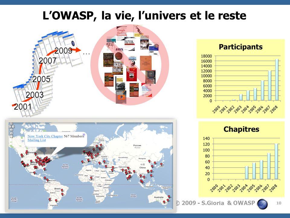 L'OWASP, la vie, l'univers et le reste