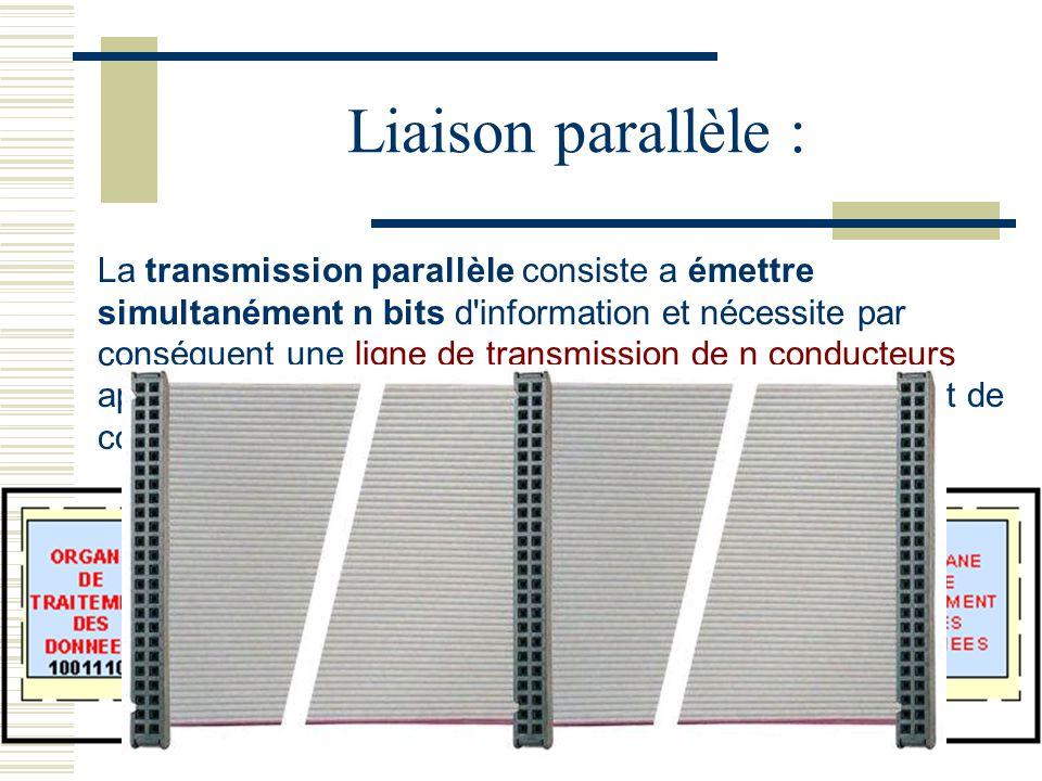 Liaison parallèle :
