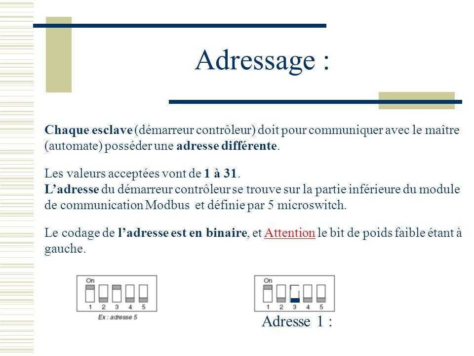 Adressage : Chaque esclave (démarreur contrôleur) doit pour communiquer avec le maître (automate) posséder une adresse différente.