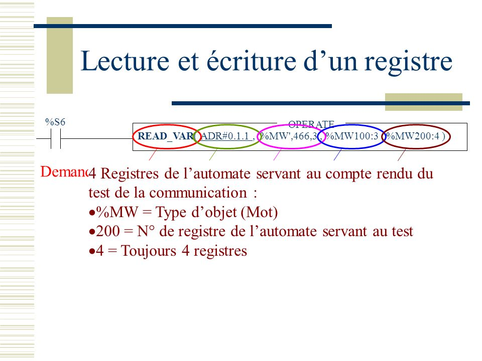 Lecture et écriture d'un registre