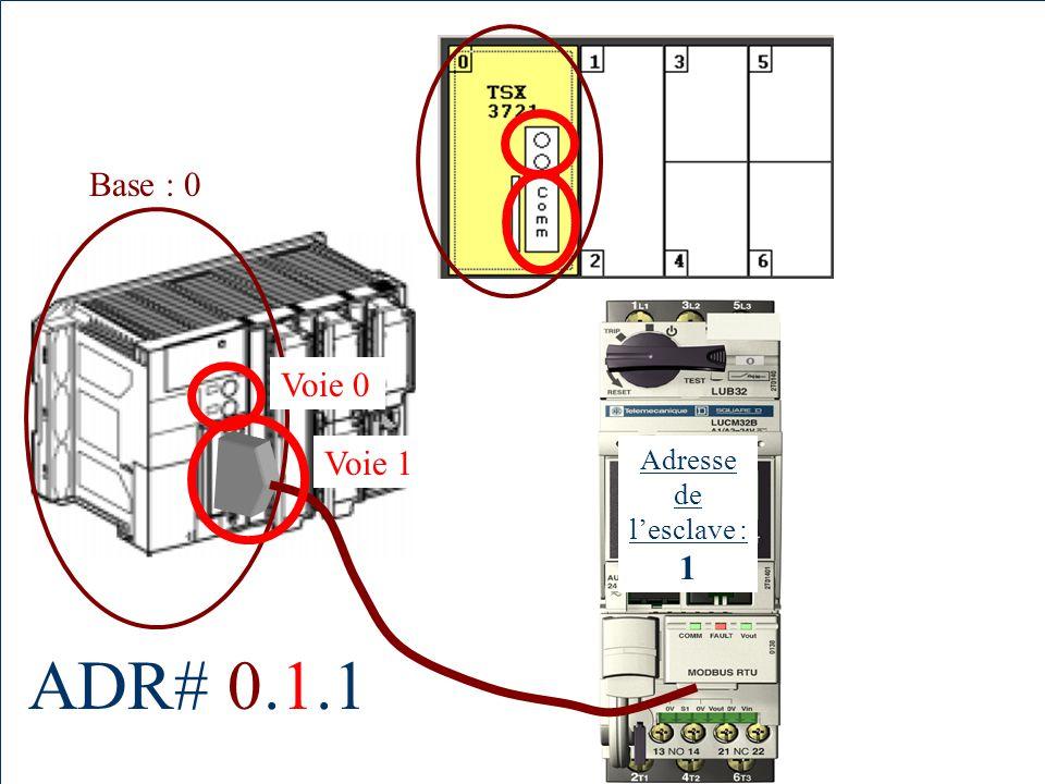 Base : 0 ADR#0.1.1 Voie 0 Voie 1 Adresse de l'esclave : 1 ADR# 0 .1 .1
