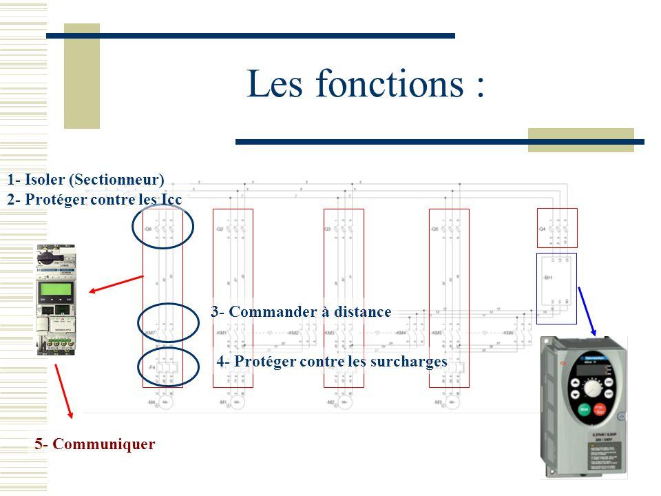 Les fonctions : 1- Isoler (Sectionneur) 2- Protéger contre les Icc