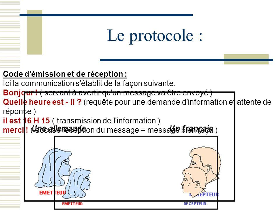 Le protocole : Code d émission et de réception :