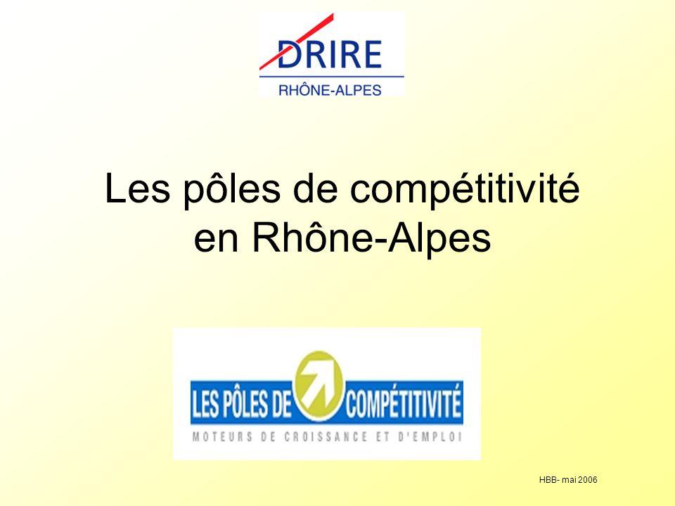 Les pôles de compétitivité en Rhône-Alpes